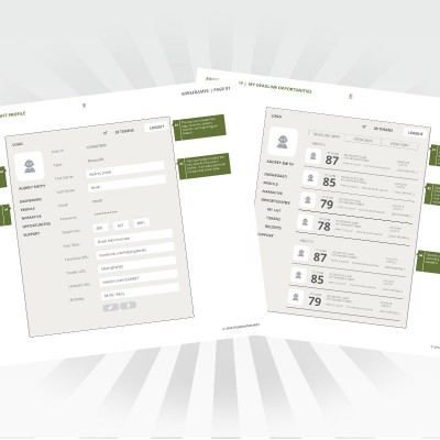 Foundationary Wireframes